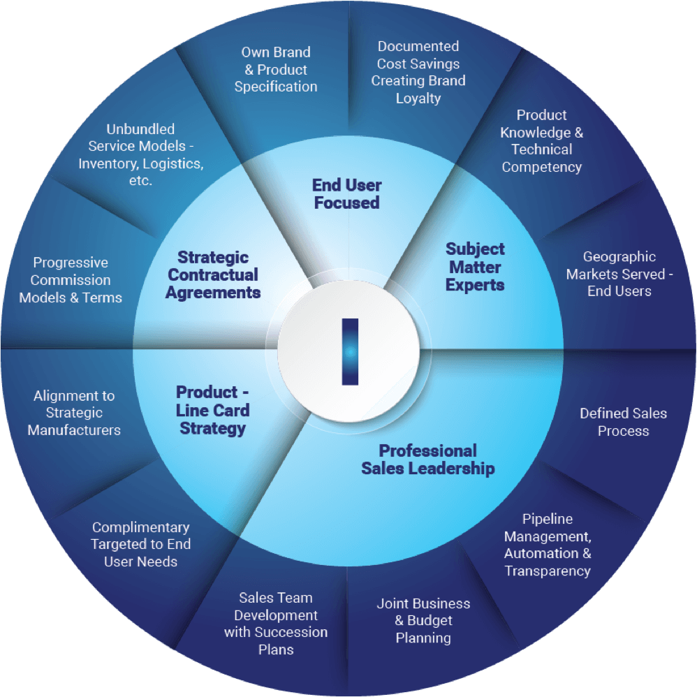ISA IMR Compass Graphic